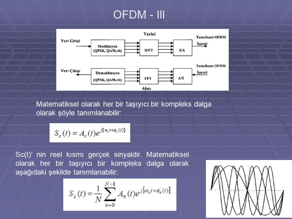 OFDM - III Matematiksel olarak her bir taşıyıcı bir kompleks dalga olarak şöyle tanımlanabilir: Sc(t)' nin reel kısmı gerçek sinyaldir.