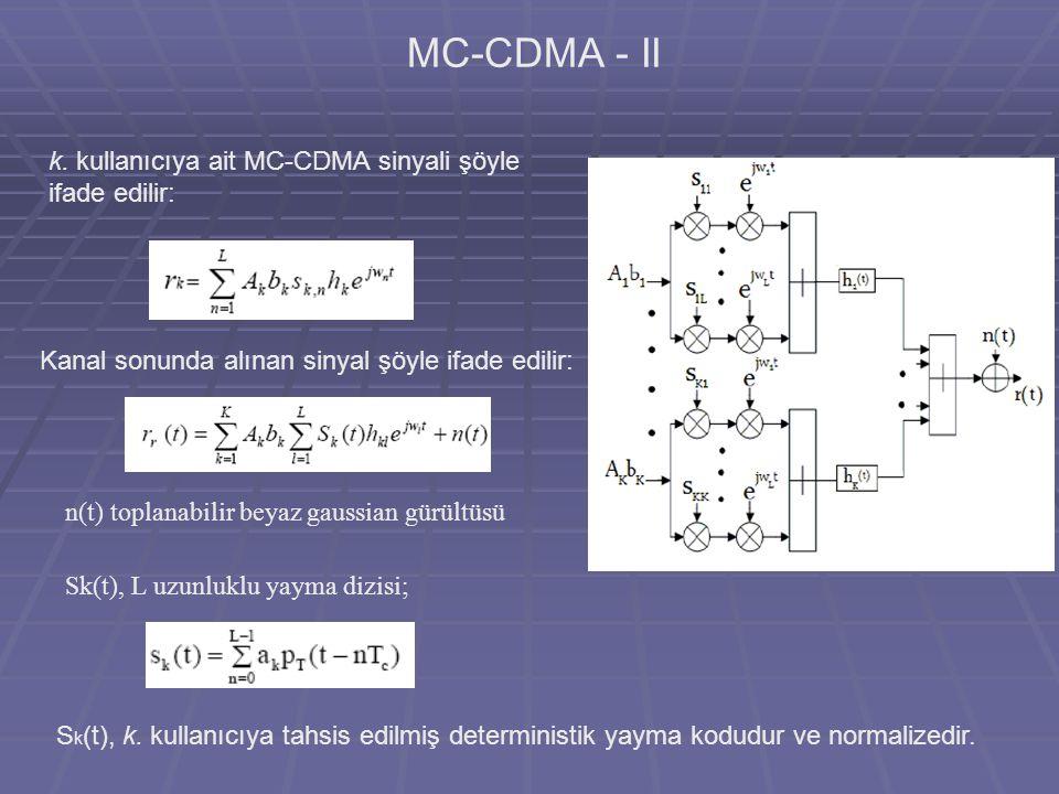 MC-CDMA - III S k (t), yayma kodlarına ait çapraz ilişki şöyle tanımlanır : R, çapraz ilişki matrisi şöyle tanımlanır: