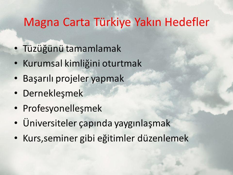 Magna Carta Türkiye Yakın Hedefler Tüzüğünü tamamlamak Kurumsal kimliğini oturtmak Başarılı projeler yapmak Dernekleşmek Profesyonelleşmek Üniversiteler çapında yaygınlaşmak Kurs,seminer gibi eğitimler düzenlemek