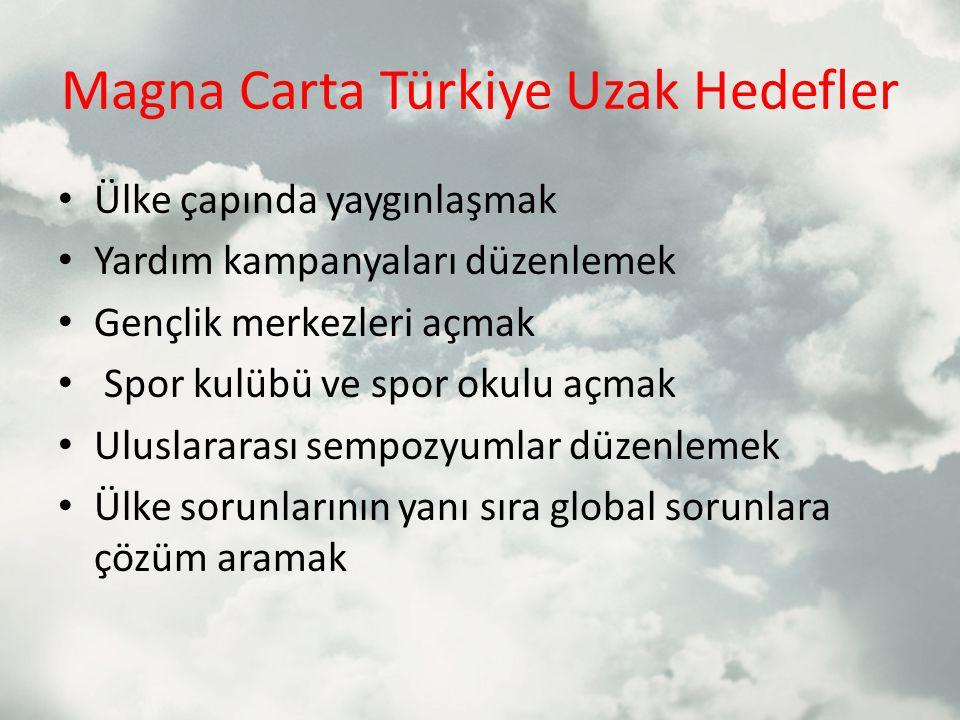Magna Carta Türkiye Uzak Hedefler Ülke çapında yaygınlaşmak Yardım kampanyaları düzenlemek Gençlik merkezleri açmak Spor kulübü ve spor okulu açmak Uluslararası sempozyumlar düzenlemek Ülke sorunlarının yanı sıra global sorunlara çözüm aramak