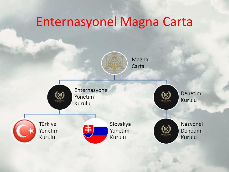 Enternasyonel Magna Carta Magna Carta Enternasyonel Yönetim Kurulu Türkiye Yönetim Kurulu Slovakya Yönetim Kurulu Denetim Kurulu Nasyonel Denetim Kurulu