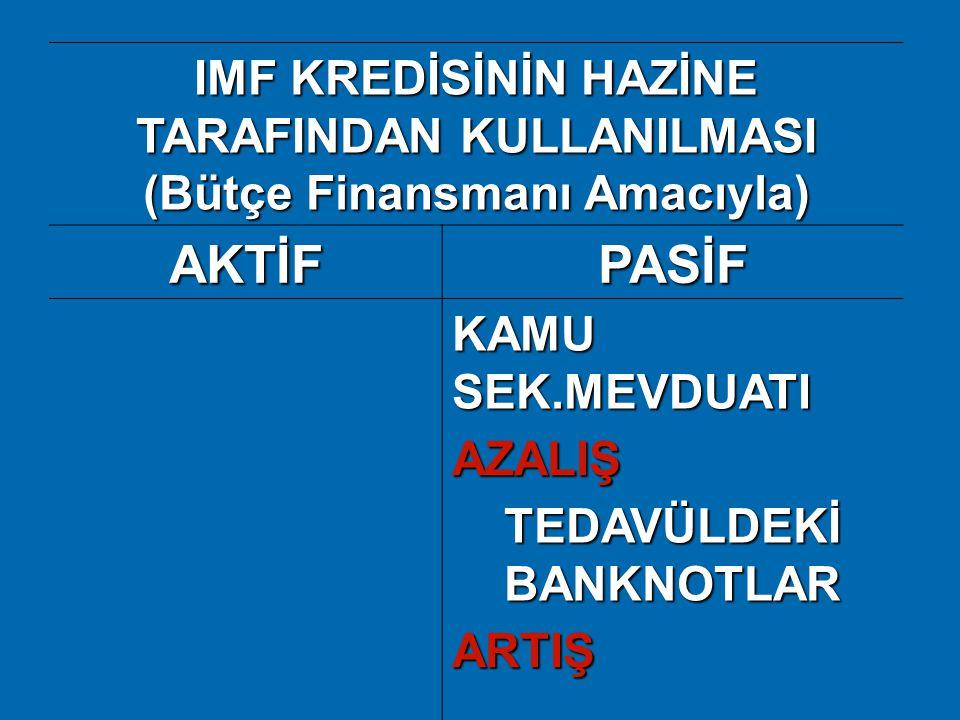 IMF KREDİSİNİN HAZİNE TARAFINDAN KULLANILMASI (Bütçe Finansmanı Amacıyla) AKTİFPASİF KAMU SEK.MEVDUATI AZALIŞ TEDAVÜLDEKİ BANKNOTLAR ARTIŞ