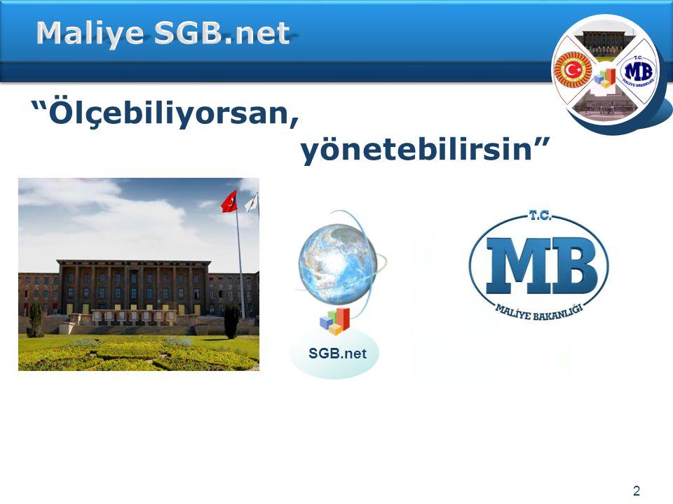 """2 SGB.net """"Ölçebiliyorsan, yönetebilirsin"""""""