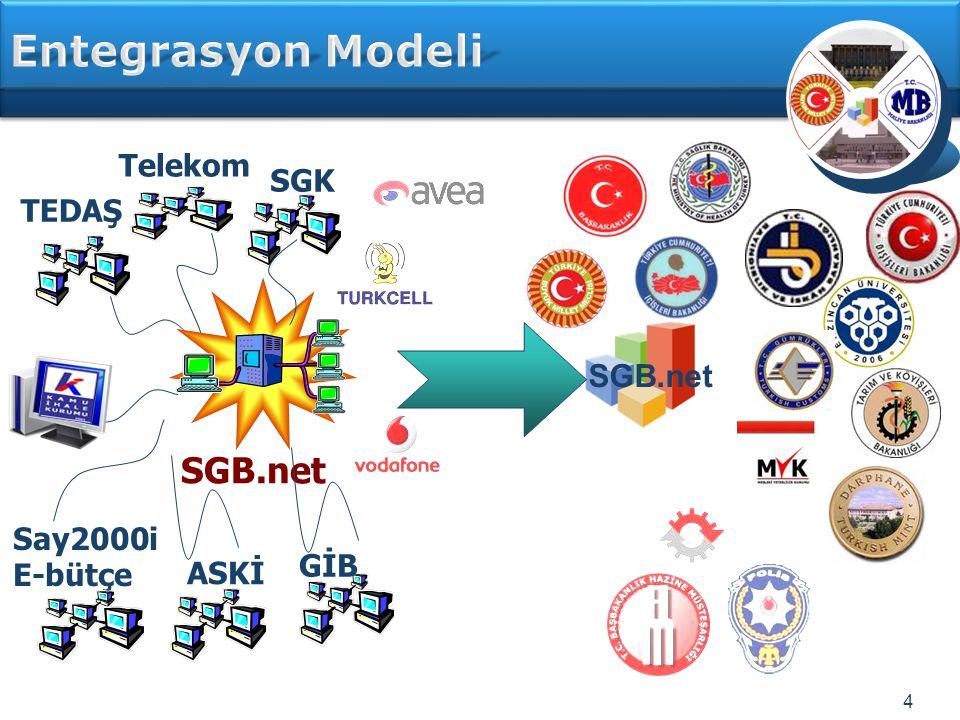 4 Say2000i E-bütçe Telekom ASKİ TEDAŞ SGB.net SGK GİB