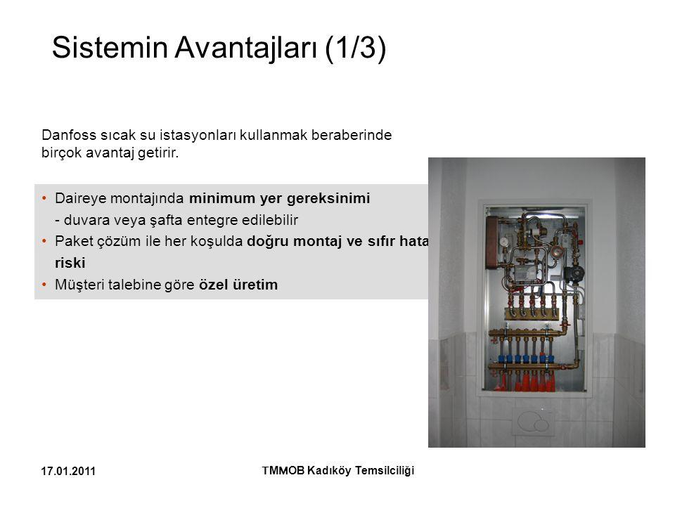 Sistemin Avantajları (1/3) Daireye montajında minimum yer gereksinimi - duvara veya şafta entegre edilebilir Paket çözüm ile her koşulda doğru montaj