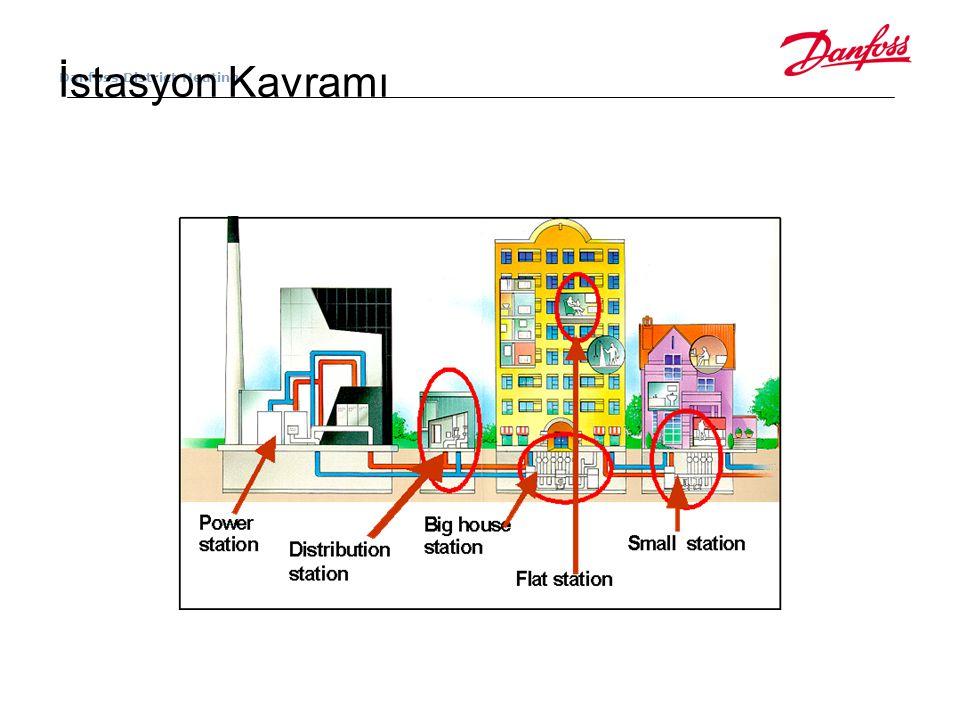 Projelendirme 100 dairelik bina 1 daire için 1 duş 2 sıcak su musluğu Radyatöriçin=5 kw Duş için=10 lt/dk Musluk için=3 lt/dk Toplam sıcak su ihtiyacı=16 lt/dk=40 kw 17.01.2011