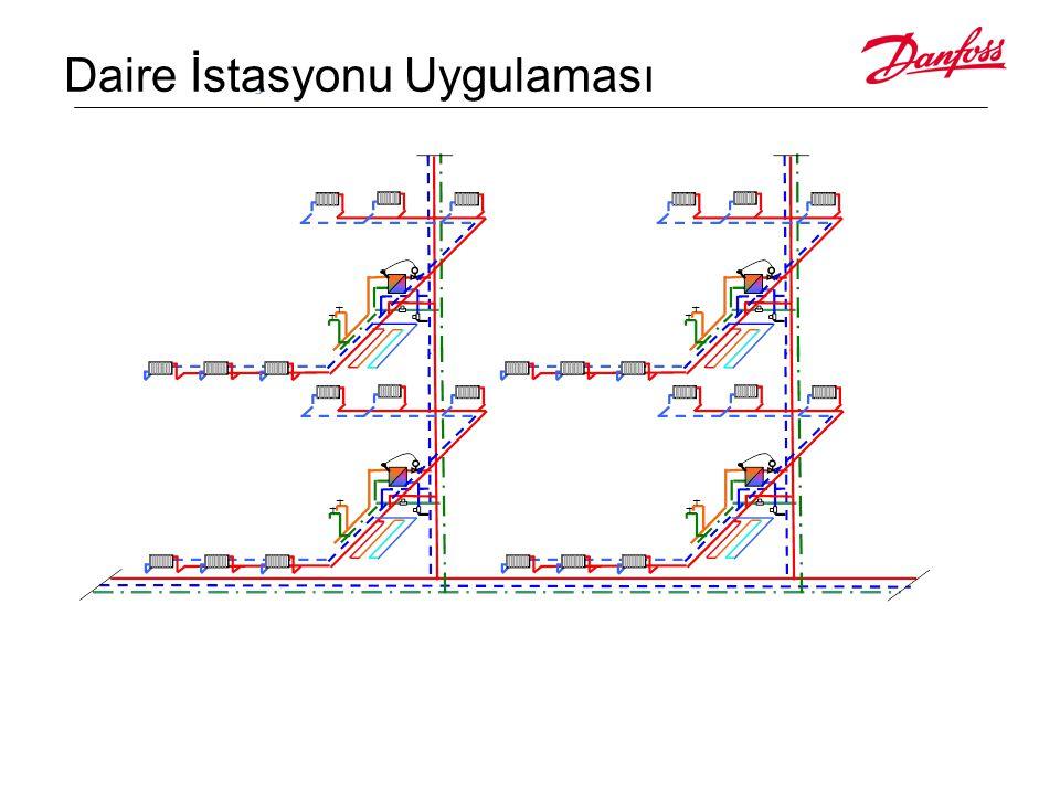 Q=100 (0,1)40 kw+100 (1-0,1)*5 kw= 400 kw+450 kw 850 kw T M M OB Kadıköy Temsilciliği 17.01.2011 Kazan Kapasitesi