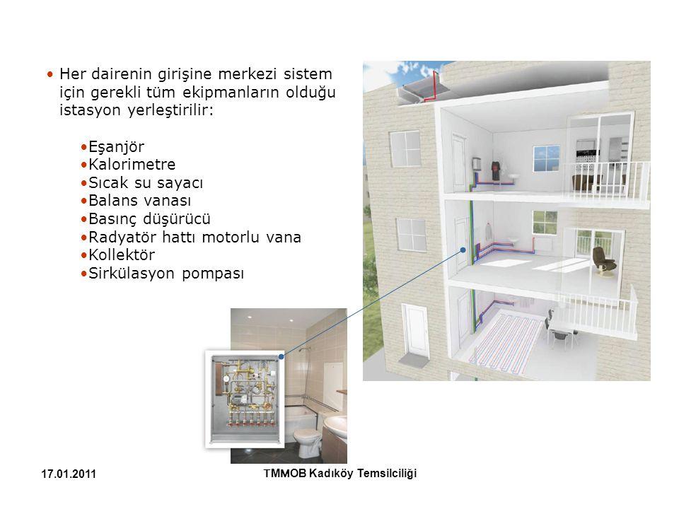 T M M OB Kadıköy Temsilciliği 17.01.2011