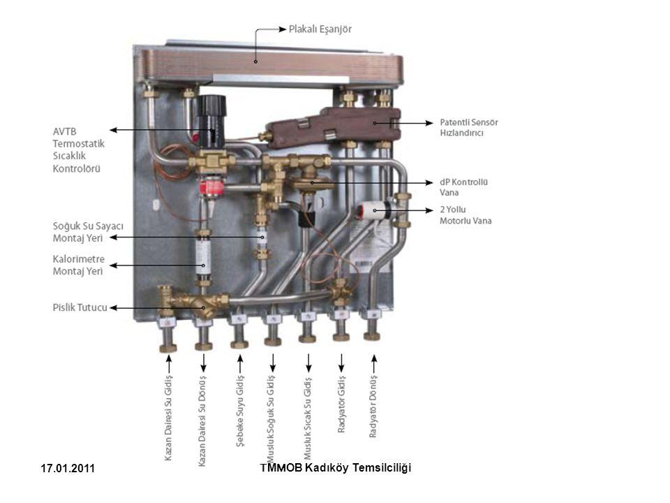 Danfoss District Heating Su Isıtıcıları