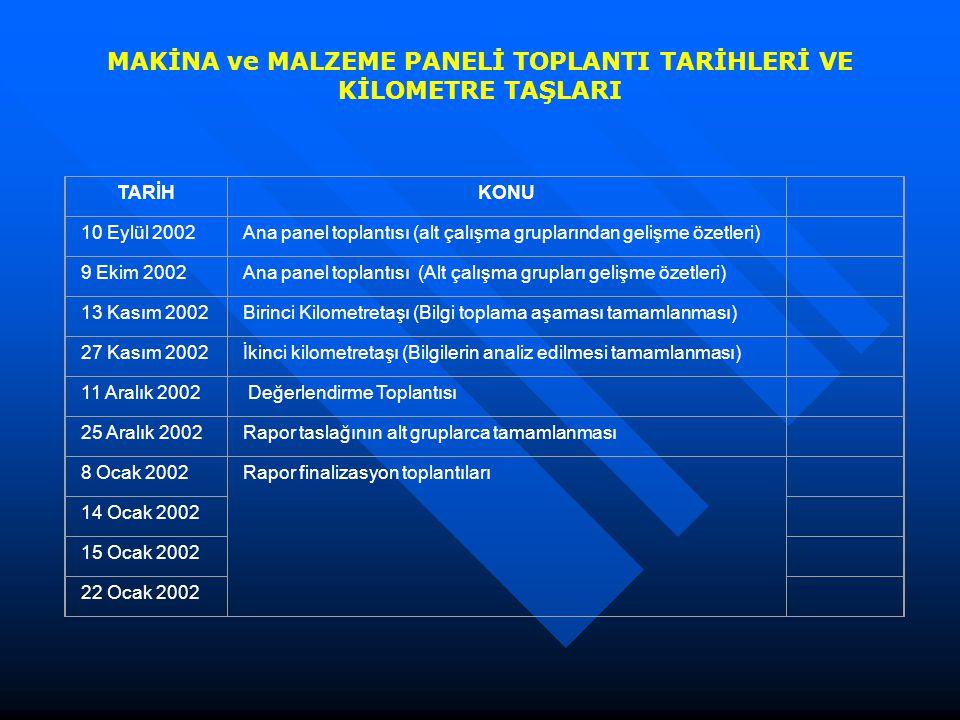 TARİHKONU 10 Eylül 2002Ana panel toplantısı (alt çalışma gruplarından gelişme özetleri) 9 Ekim 2002Ana panel toplantısı (Alt çalışma grupları gelişme