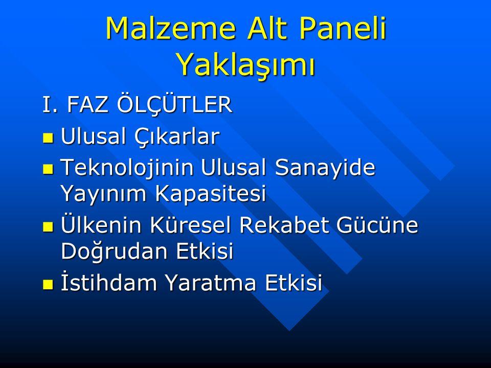 Malzeme Alt Paneli Yaklaşımı II.