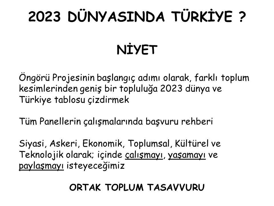 2023 DÜNYASINDA TÜRKİYE ? NİYET Öngörü Projesinin başlangıç adımı olarak, farklı toplum kesimlerinden geniş bir topluluğa 2023 dünya ve Türkiye tablos