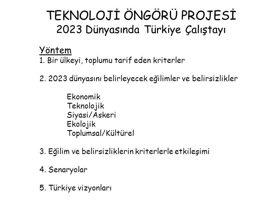TEKNOLOJİ ÖNGÖRÜ PROJESİ 2023 Dünyasında Türkiye Çalıştayı Yöntem 1. Bir ülkeyi, toplumu tarif eden kriterler 2. 2023 dünyasını belirleyecek eğilimler