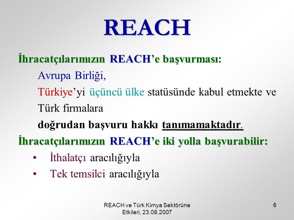 REACH ve Türk Kimya Sektörüne Etkileri, 23.08.2007 6 REACH İhracatçılarımızın REACH'e başvurması İhracatçılarımızın REACH'e başvurması: Avrupa Birliği, Türkiye'yi üçüncü ülke statüsünde kabul etmekte ve Türk firmalara doğrudan başvuru hakkı tanımamaktadır.