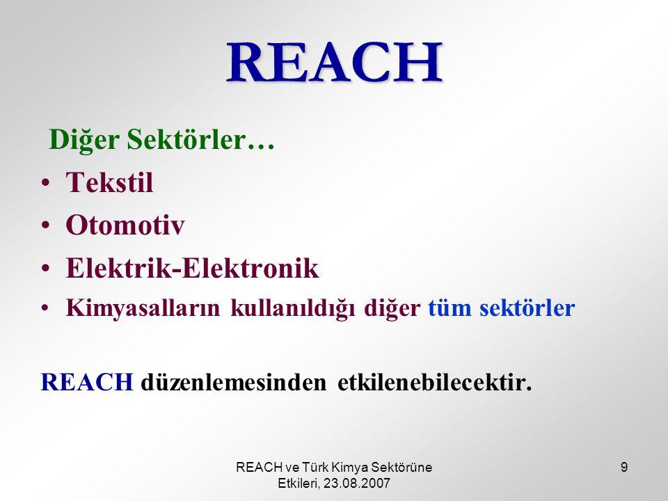 REACH ve Türk Kimya Sektörüne Etkileri, 23.08.2007 9 REACH Diğer Sektörler… Tekstil Otomotiv Elektrik-Elektronik Kimyasalların kullanıldığı diğer tüm sektörler REACH düzenlemesinden etkilenebilecektir.