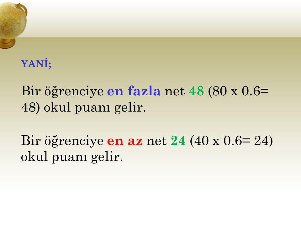 YANİ; Bir öğrenciye en fazla net 48 (80 x 0.6= 48) okul puanı gelir. Bir öğrenciye en az net 24 (40 x 0.6= 24) okul puanı gelir.