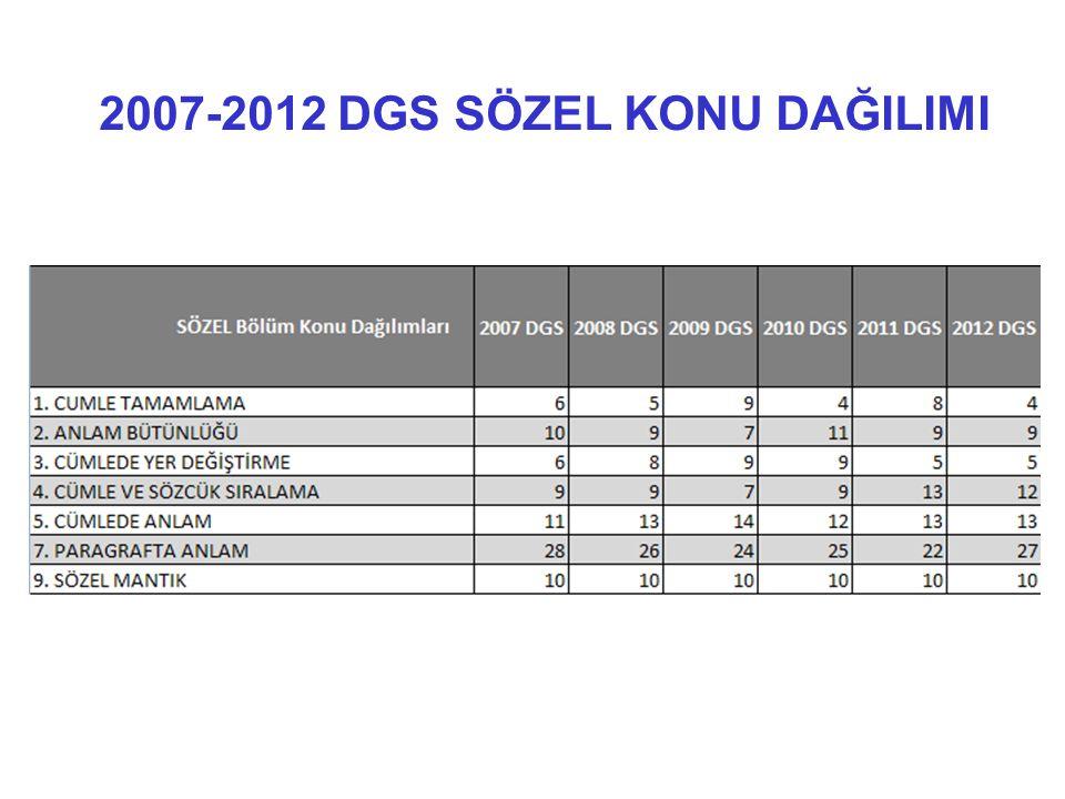 2007-2012 DGS SÖZEL KONU DAĞILIMI