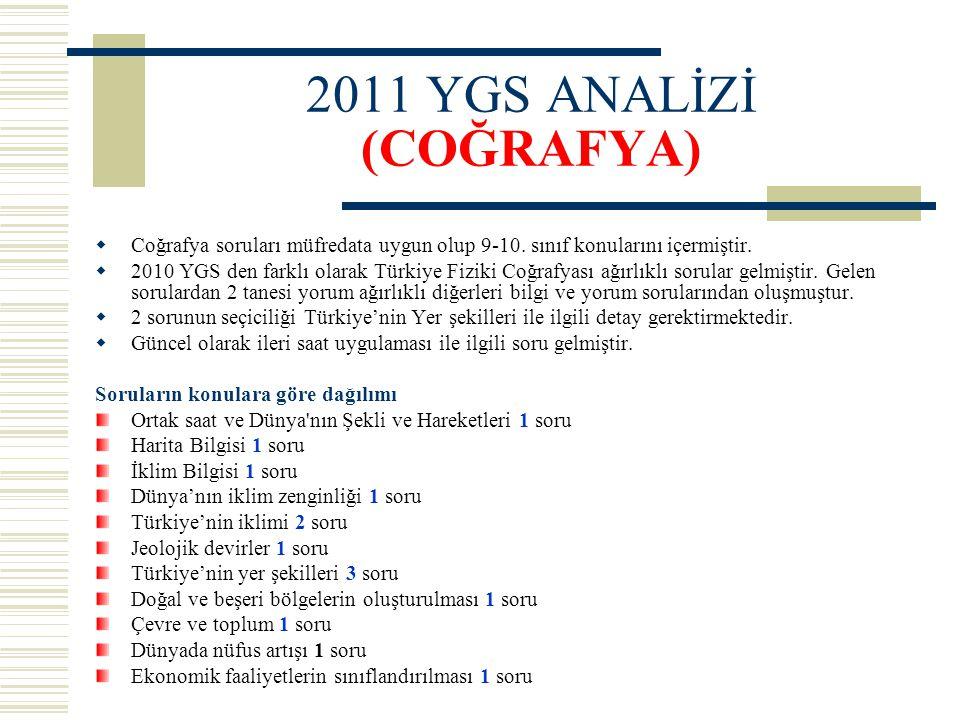 2011 YGS ANALİZİ (COĞRAFYA)  Coğrafya soruları müfredata uygun olup 9-10.