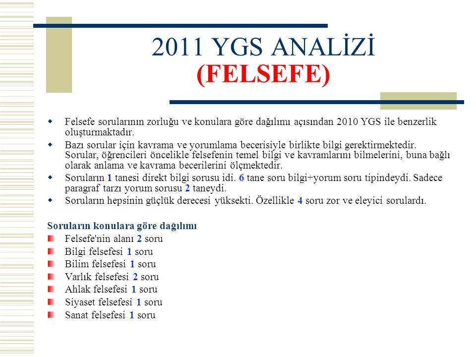 2011 YGS ANALİZİ (FELSEFE)  Felsefe sorularının zorluğu ve konulara göre dağılımı açısından 2010 YGS ile benzerlik oluşturmaktadır.