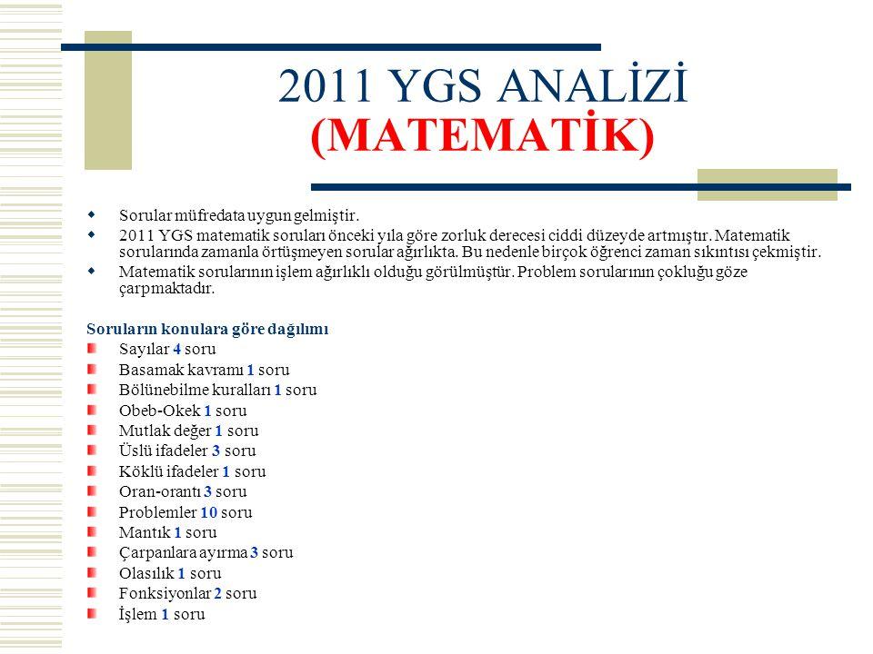 2011 YGS ANALİZİ (MATEMATİK)  Sorular müfredata uygun gelmiştir.