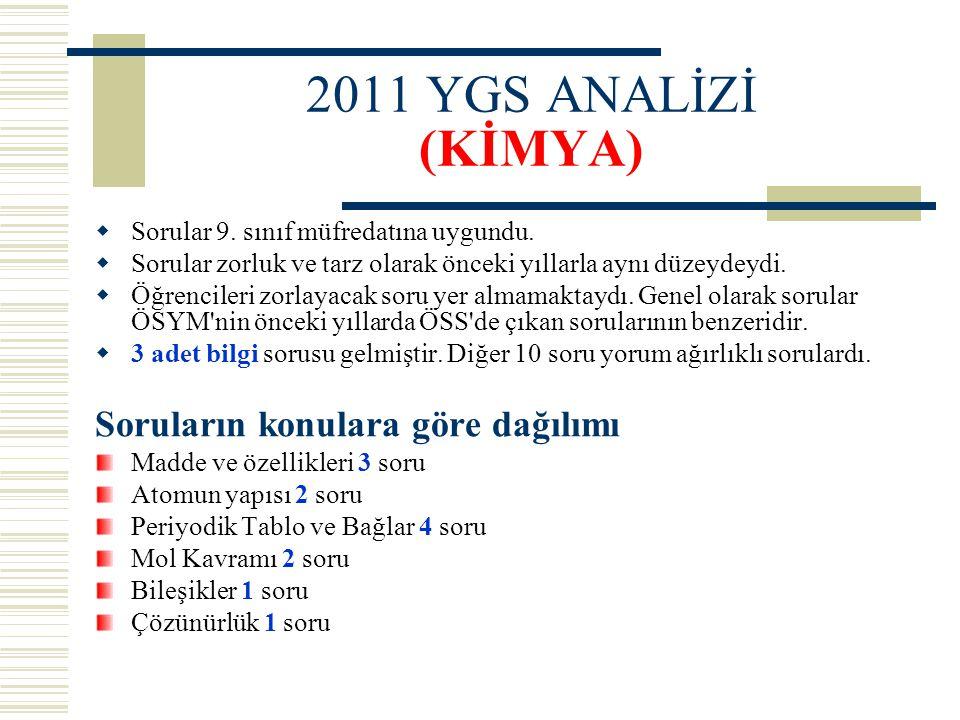 2011 YGS ANALİZİ (KİMYA)  Sorular 9.sınıf müfredatına uygundu.
