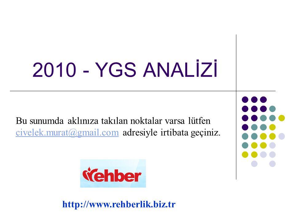2010 YGS ANALİZİ (TÜRKÇE)  Öğrenciler genelde, paragraf sorularının uzunluğundan ve kısmen kapalılığından dert yansa da 2010 YGS soruları önceki yılara göre daha kısa ve kolaydı.