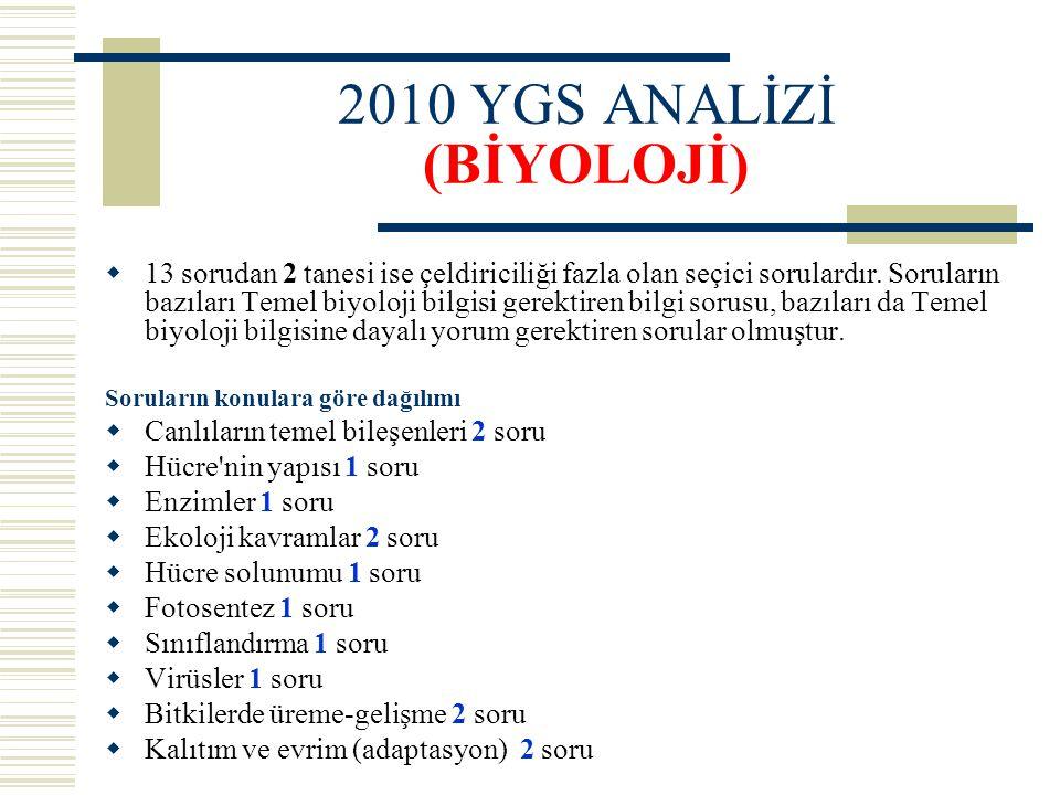 2010 YGS ANALİZİ (BİYOLOJİ)  13 sorudan 2 tanesi ise çeldiriciliği fazla olan seçici sorulardır. Soruların bazıları Temel biyoloji bilgisi gerektiren