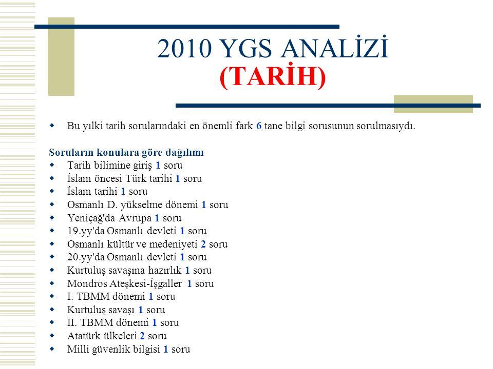2010 YGS ANALİZİ (COĞRAFYA)  Coğrafya sorularının 6 tanesi şekilli ve grafikliydi.