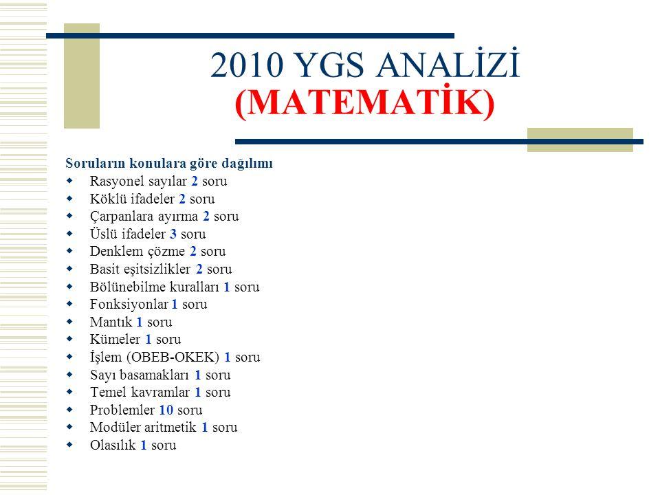 2010 YGS ANALİZİ (MATEMATİK) Soruların konulara göre dağılımı  Rasyonel sayılar 2 soru  Köklü ifadeler 2 soru  Çarpanlara ayırma 2 soru  Üslü ifad