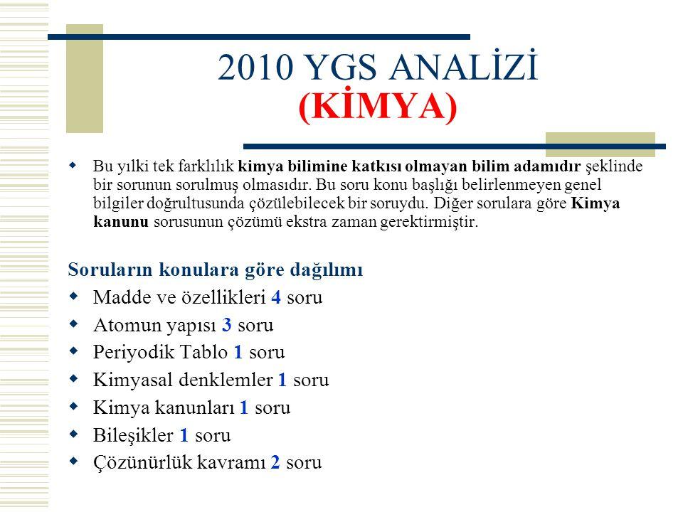 2010 YGS ANALİZİ (BİYOLOJİ)  13 sorudan 2 tanesi ise çeldiriciliği fazla olan seçici sorulardır.