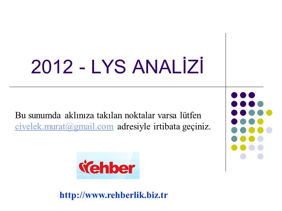 2012 - LYS ANALİZİ Bu sunumda aklınıza takılan noktalar varsa lütfen civelek.murat@gmail.comcivelek.murat@gmail.com adresiyle irtibata geçiniz.