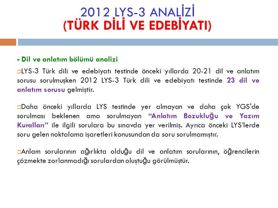 - Dil ve anlatım bölümü analizi  LYS-3 Türk dili ve edebiyatı testinde önceki yıllarda 20-21 dil ve anlatım sorusu sorulmuşken 2012 LYS-3 Türk dili ve edebiyatı testinde 23 dil ve anlatım sorusu gelmiştir.