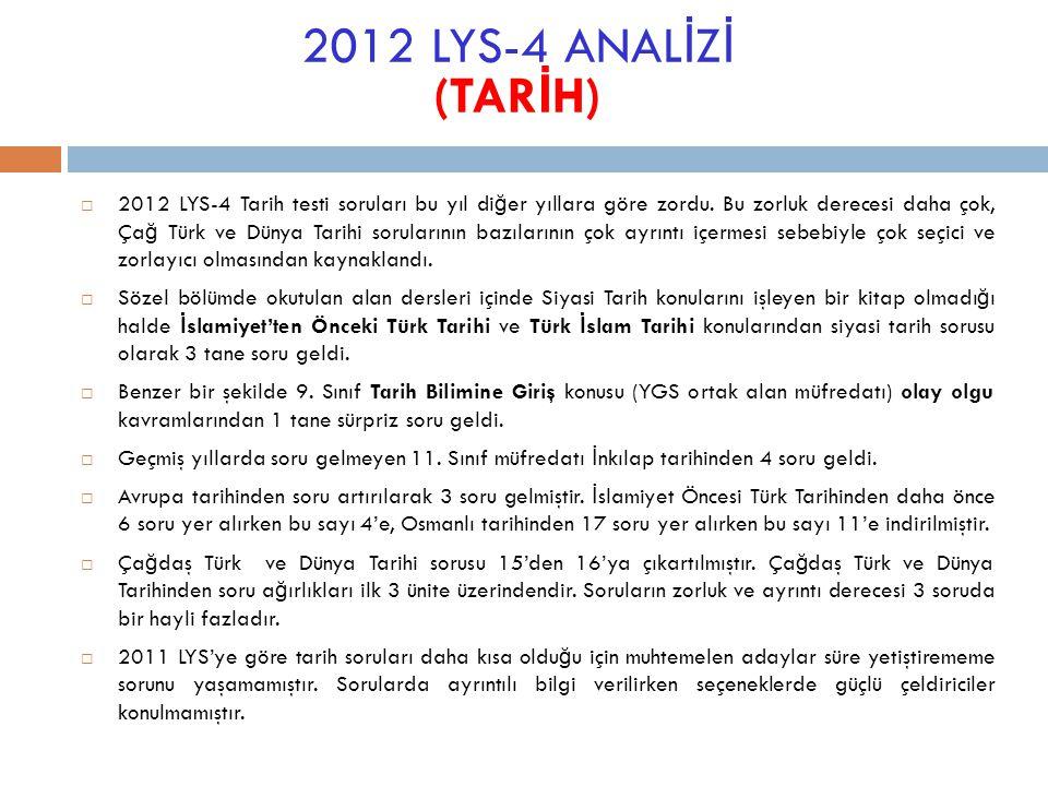  2012 LYS-4 Tarih testi soruları bu yıl di ğ er yıllara göre zordu.