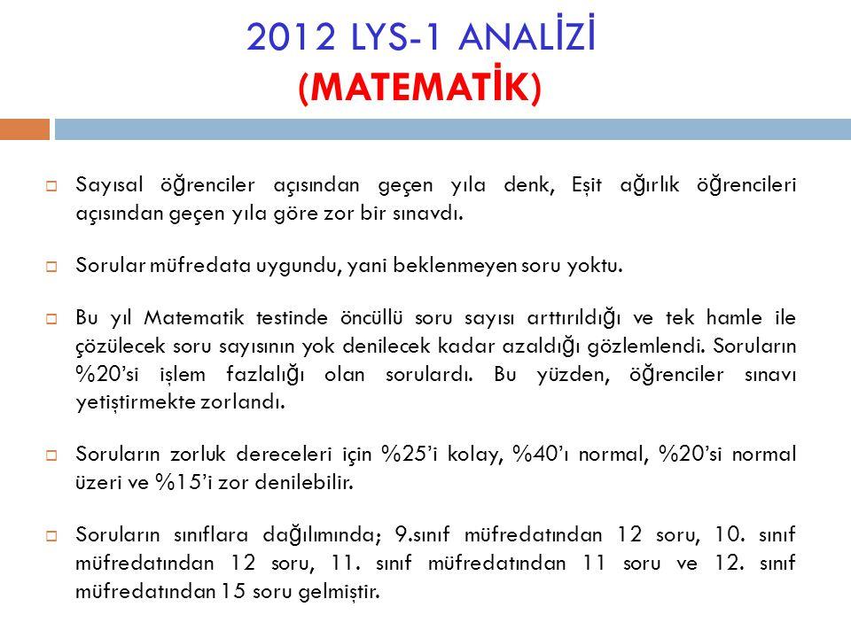 2012 LYS-1 ANAL İ Z İ (MATEMAT İ K)  Sayısal ö ğ renciler açısından geçen yıla denk, Eşit a ğ ırlık ö ğ rencileri açısından geçen yıla göre zor bir sınavdı.