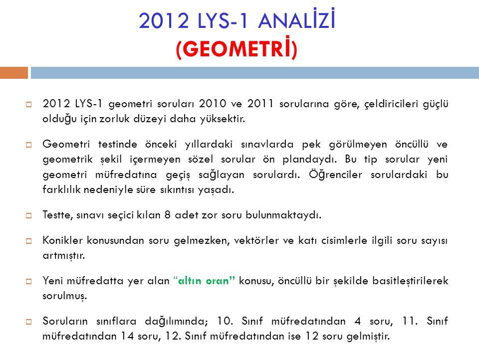 2012 LYS-1 ANAL İ Z İ (GEOMETR İ )  2012 LYS-1 geometri soruları 2010 ve 2011 sorularına göre, çeldiricileri güçlü oldu ğ u için zorluk düzeyi daha yüksektir.