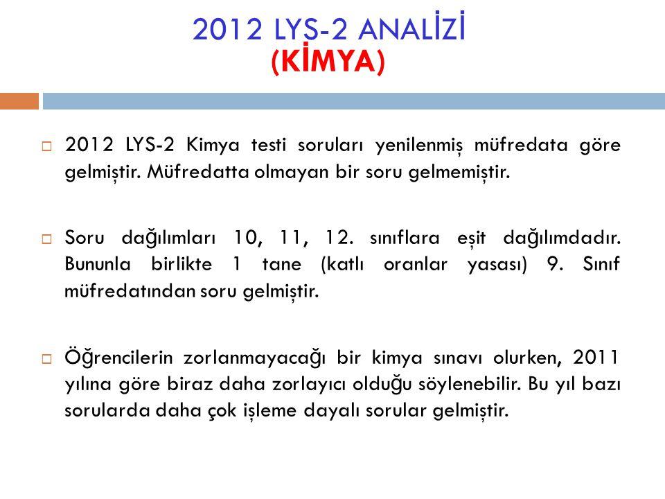  2012 LYS-2 Kimya testi soruları yenilenmiş müfredata göre gelmiştir.
