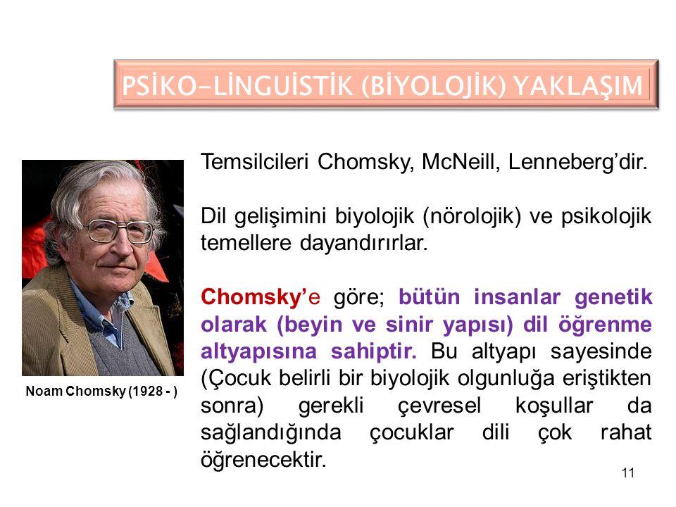 11 PSİKO-LİNGUİSTİK (BİYOLOJİK) YAKLAŞIM Temsilcileri Chomsky, McNeill, Lenneberg'dir.