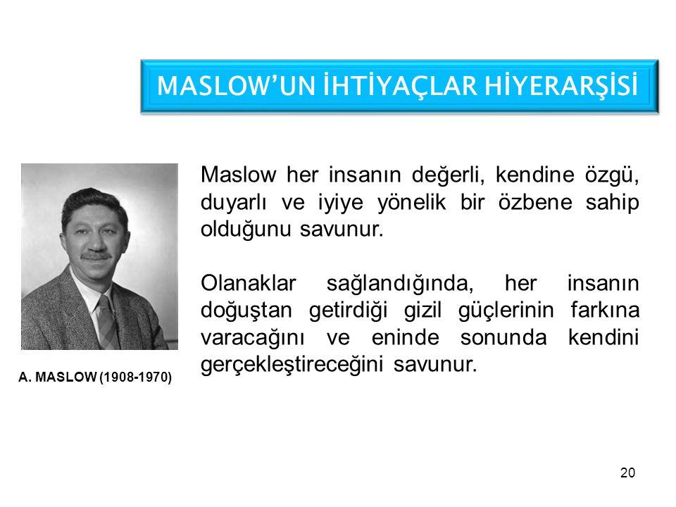 20 MASLOW'UN İHTİYAÇLAR HİYERARŞİSİ Maslow her insanın değerli, kendine özgü, duyarlı ve iyiye yönelik bir özbene sahip olduğunu savunur. Olanaklar sa