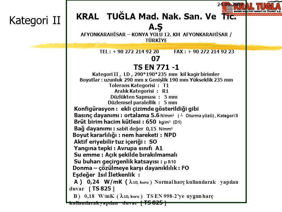 Kategori II 24.09.2007 KRAL TUĞLA Mad. Nak. San. Ve Tic. A.Ş AFYONKARAHİSAR – KONYA YOLU 12. KM AFYONKARAHİSAR / TÜRKİYE TEL : + 90 272 214 92 20 FAX