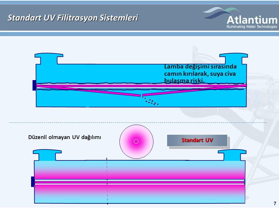 7 Standart UV Filitrasyon Sistemleri Standart UV Düzenli olmayan UV dağılımı Lamba değişimi sırasında camın kırılarak, suya civa bulaşma riski.