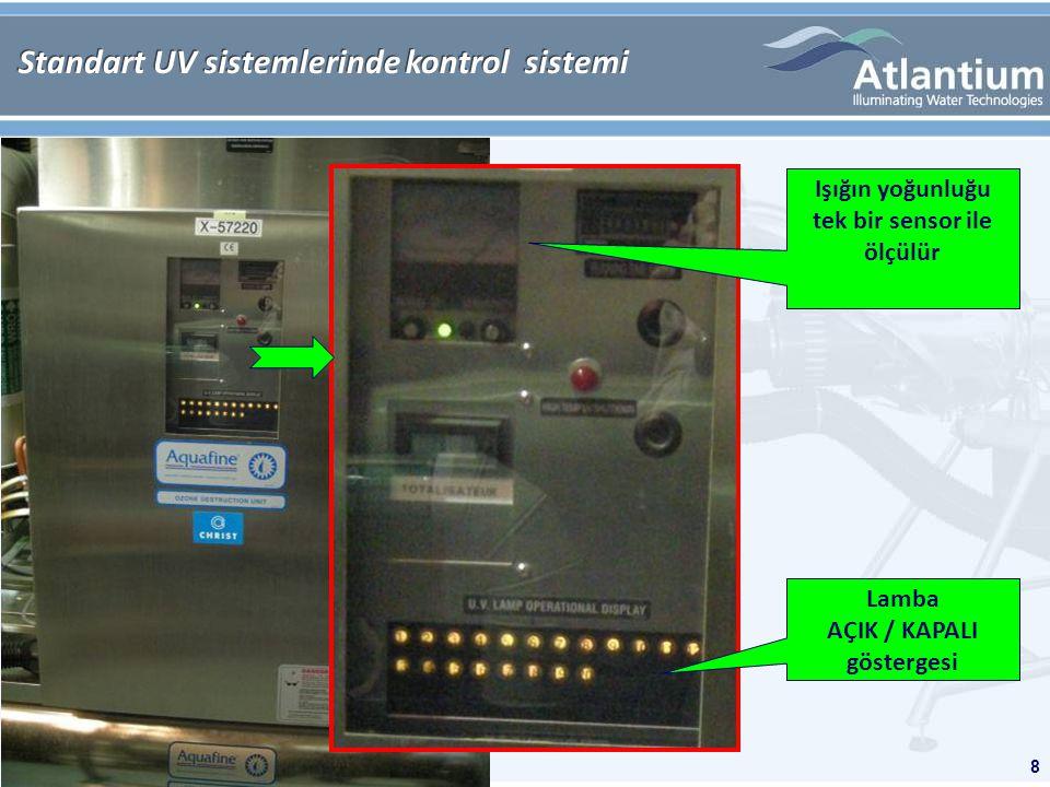 8 Standart UV sistemlerinde kontrol sistemi Lamba AÇIK / KAPALI göstergesi Işığın yoğunluğu tek bir sensor ile ölçülür