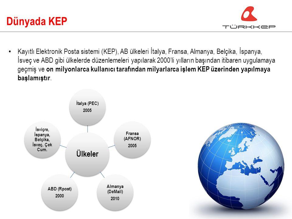 Dünyada KEP Ülkeler İtalya (PEC) 2005 Fransa (AFNOR) 2005 Almanya (DeMail) 2010 ABD (Rpost) 2000 İsviçre, İspanya, Belçika, İsveç, Çek Cum.
