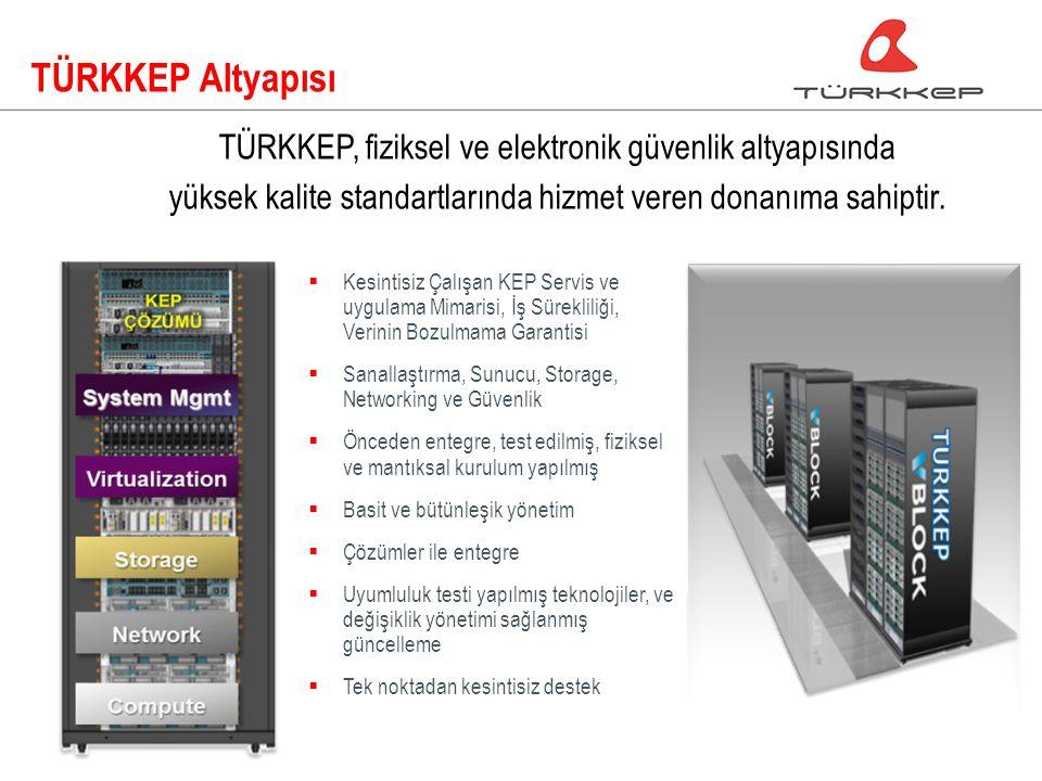 TÜRKKEP Altyapısı TÜRKKEP, fiziksel ve elektronik güvenlik altyapısında yüksek kalite standartlarında hizmet veren donanıma sahiptir.
