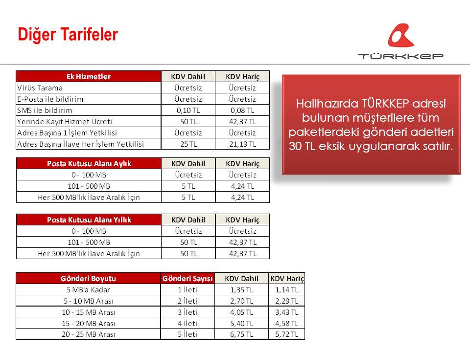 Diğer Tarifeler Halihazırda TÜRKKEP adresi bulunan müşterilere tüm paketlerdeki gönderi adetleri 30 TL eksik uygulanarak satılır.