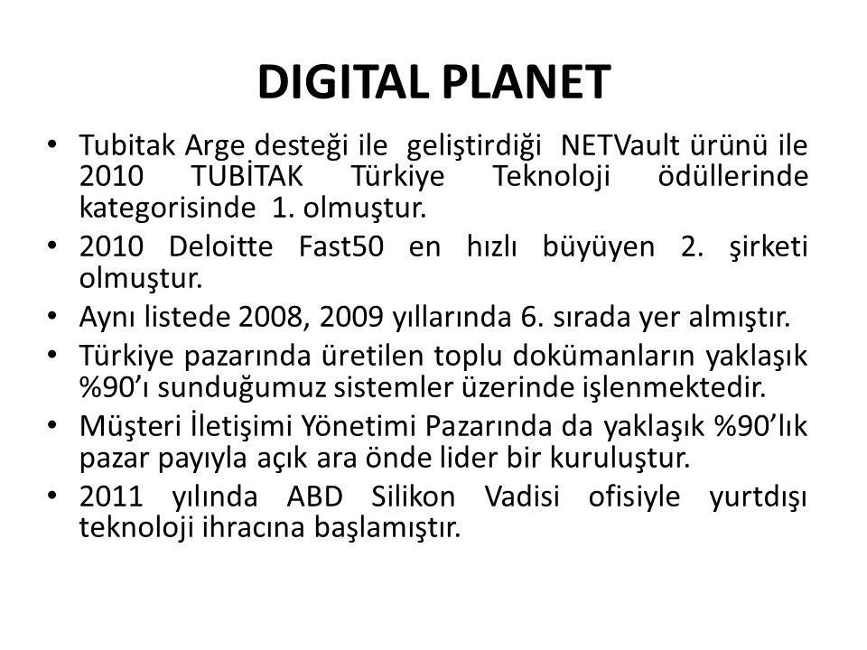 DIGITAL PLANET Tubitak Arge desteği ile geliştirdiği NETVault ürünü ile 2010 TUBİTAK Türkiye Teknoloji ödüllerinde kategorisinde 1. olmuştur. 2010 Del
