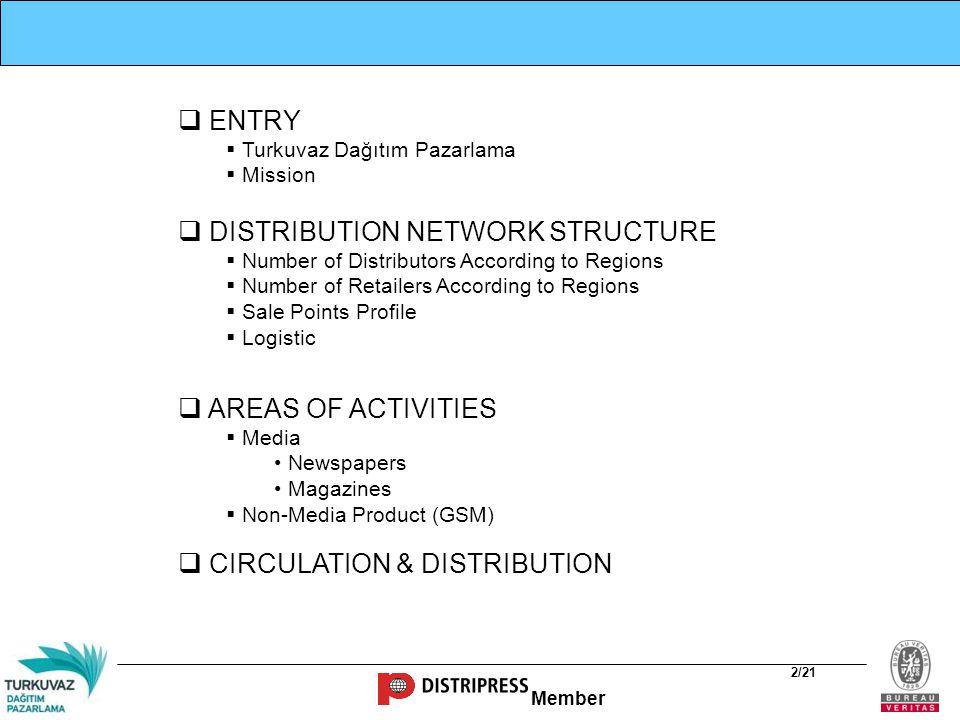 Member 13/21 Newspapers Magazines Prepaid Phone Cards GSM MEDIA NON - MEDIA