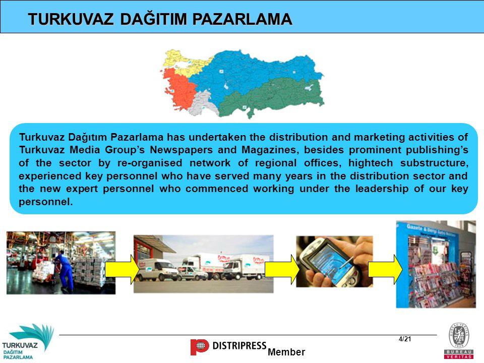 Member 15/21 NEWSPAPERS 23 National, 5 Regional Newspapers SABAHTAKVİM PAS FOTOMAÇ YENİ ASIR AKŞAM BİRGÜN GÜNEŞ MİLLİ GAZETE STAR TARAF YENİ ŞAFAK HABERTÜRK A TAKIMI YENİ AKİT BANKO BUGÜN DOKUZ SÜTUN GÜNBOYU ÖNCE VATAN YARIŞ GAZETESİ YENİÇAĞ ANAYURT BELDE BEYAZ GAZETE BURSA OLAY KRD.