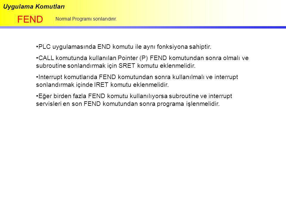 Uygulama Komutları FEND Normal Programı sonlandırır. PLC uygulamasında END komutu ile aynı fonksiyona sahiptir. CALL komutunda kullanılan Pointer (P)