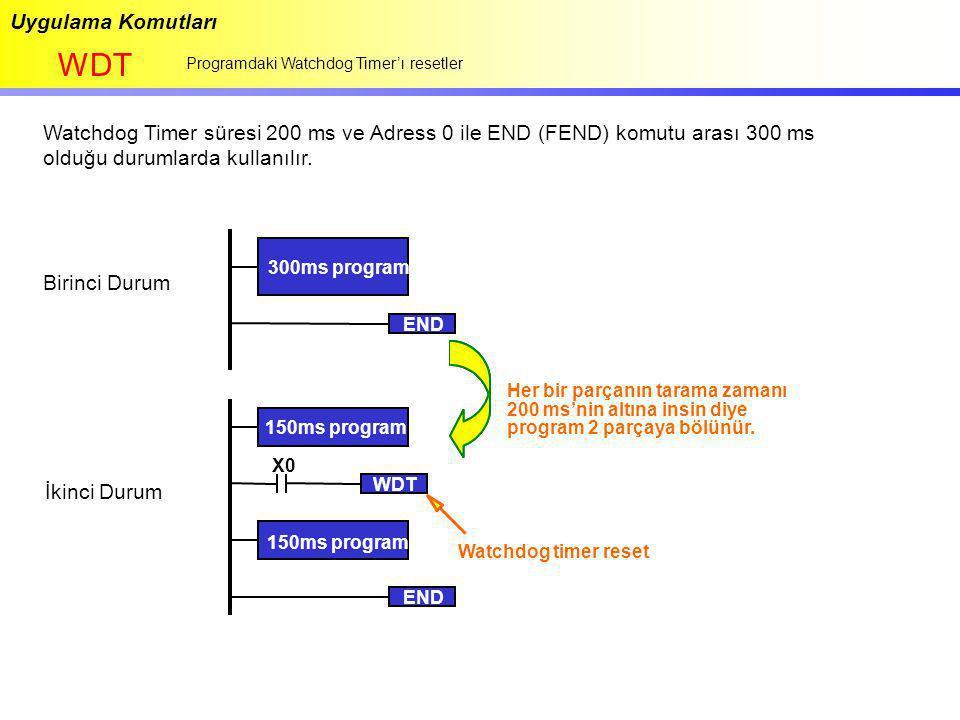 WDT X0 300ms program END 150ms program END Watchdog timer reset Her bir parçanın tarama zamanı 200 ms'nin altına insin diye program 2 parçaya bölünür.