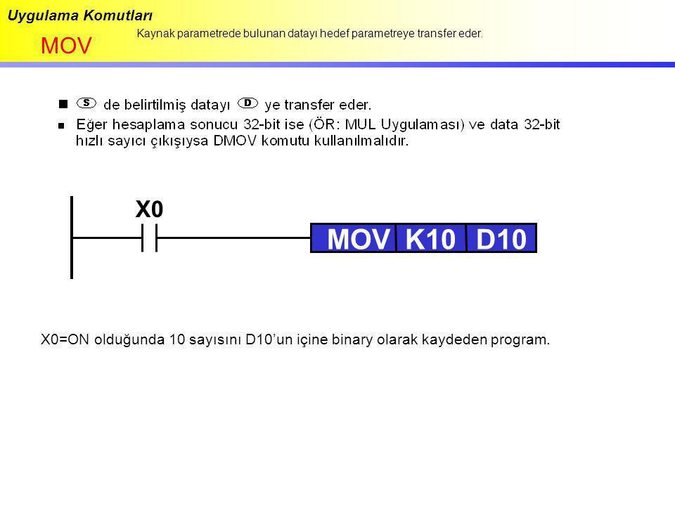 Uygulama Komutları MOV Kaynak parametrede bulunan datayı hedef parametreye transfer eder. X0 MOVK10D10 X0=ON olduğunda 10 sayısını D10'un içine binary